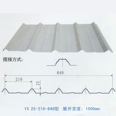 合肥蓝科玻璃基板设施建设项目钢结构工程成功封顶