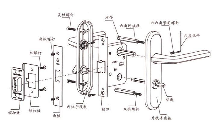 锌合金插芯执手锁