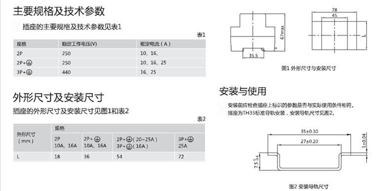 模数化插座适用于交流50hz,额定电压至440v,额定电流不超过32a的电路