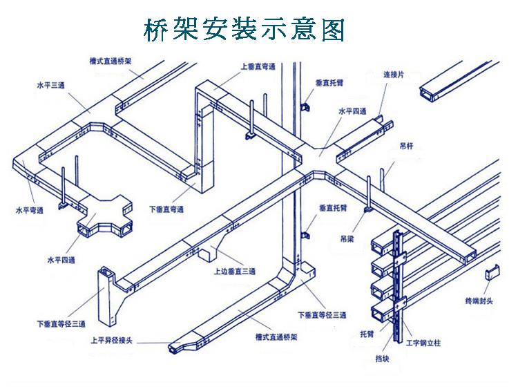 天彤桥架线槽 垂直左下弯 桥架弯头